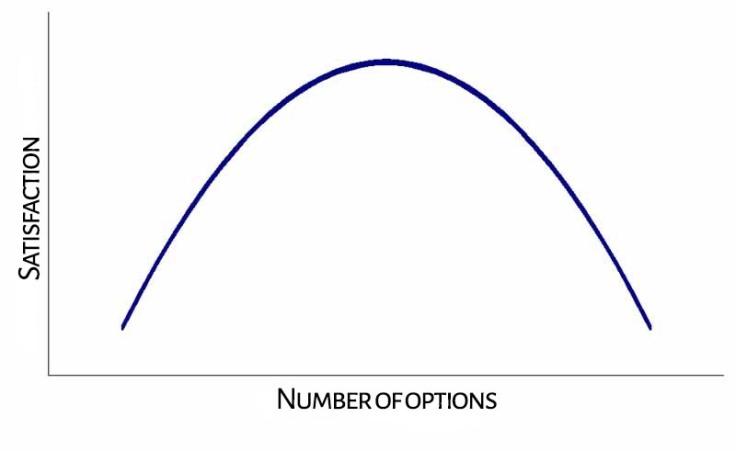 u_curve