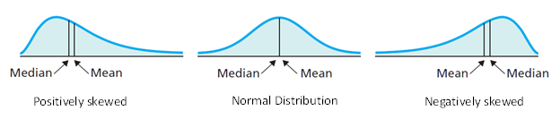 Mean-Median-and-Mode